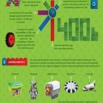 Alles wat je kunt leren van LEGO