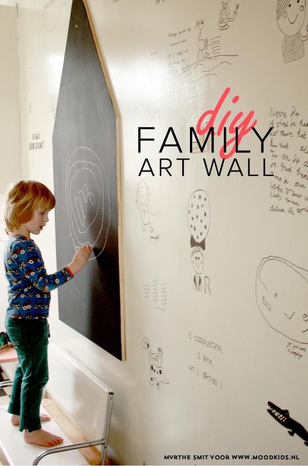 kinderkunst aan de muur