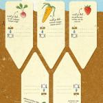 Deze leuke & gratis plantenstekers fleuren je moestuin op!