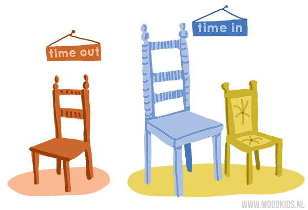 time-in vs time-out