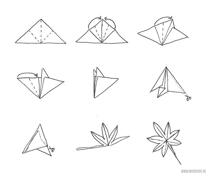 Roppongi maakte voor een erg leuke kirigami herfstslinger. Wat kirigami is? In het japans betekent dat knippen van papier. Origami is vouwen van papier.