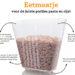 Handige tips en producten tegen voedselverspilling